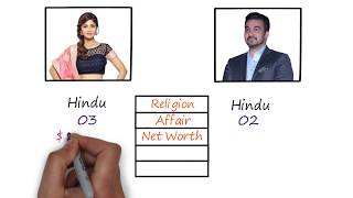 raj kundra lifestyle - मुफ्त ऑनलाइन वीडियो