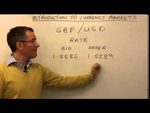 mp4 Investing Forex How To, download Investing Forex How To video klip Investing Forex How To