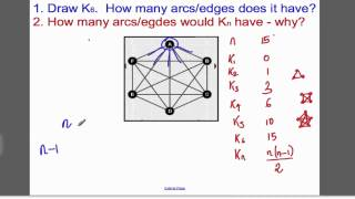 Graphs - Intro (Tutorial 6) Decision 1 EDEXCEL A-Level