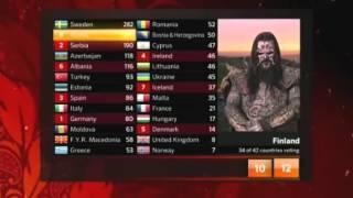 Eurovision 2012 - Finland