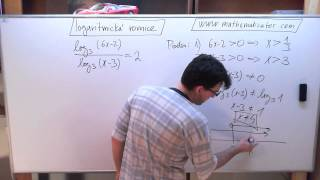 Logaritmická rovnice