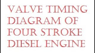 Valve Timing Diagram Of 2 Stroke Diesel Engine Animation 免费在线