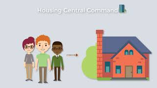 Housing Central Command Document Readiness