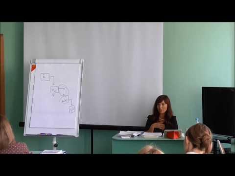 Эльвира Митюкова: Учёт членских взносов, спорные моменты фрагмент