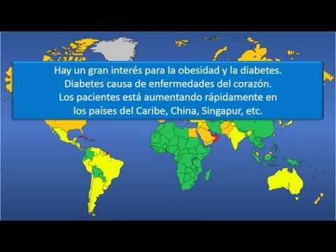 La diabetes, el número de pacientes en 2015