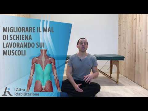 Un nervo intrappolato nel trattamento colonna lombare