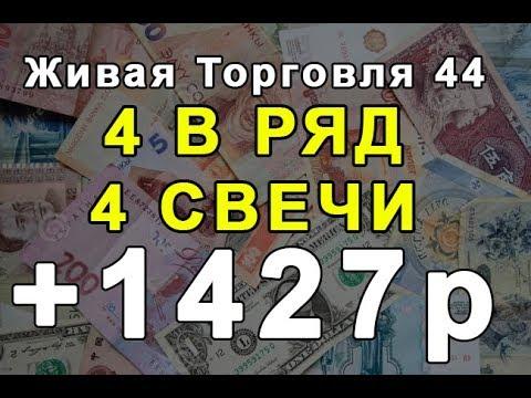 Сколько заработал федор емельяненко за свою карьеру денег