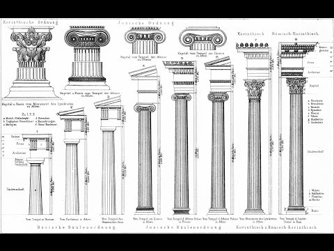 The classical orders (video) | Khan Academy