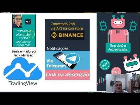 Kaip bitcoin atlieka šiandieninėje rinkoje