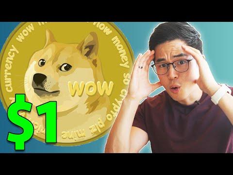 Kas prie manęs priima bitcoin