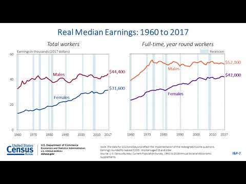 News Conference: Income, Poverty and Health Insurance Coverage in the U.S., 2017