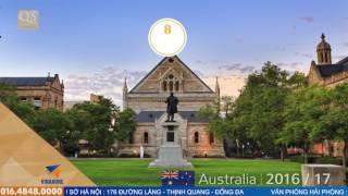 Top 10 trường tốt nhất khi lựa chọn du học Úc