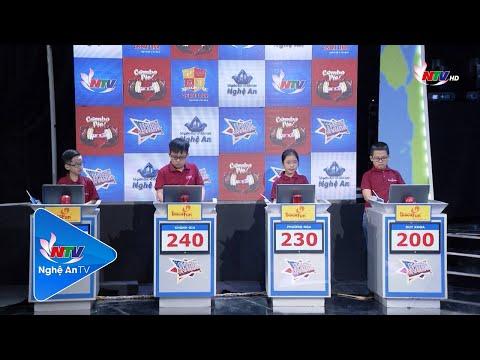 Sân chơi tiếng Anh - English Challenge tuần 1 - Quý III - Năm học 2020-2021