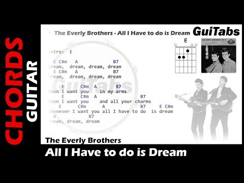 Search Results For chord-gitar-dream-songs-youtube - Mp3 Music Network