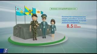 Факты. Армия Казахстана
