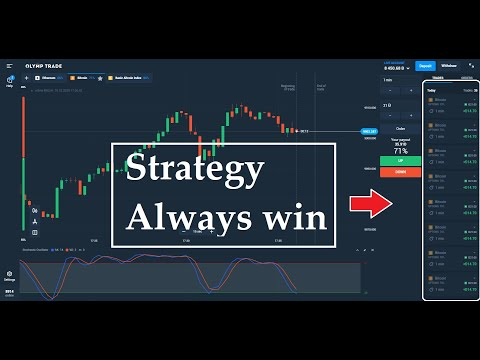 What are signals on binary options