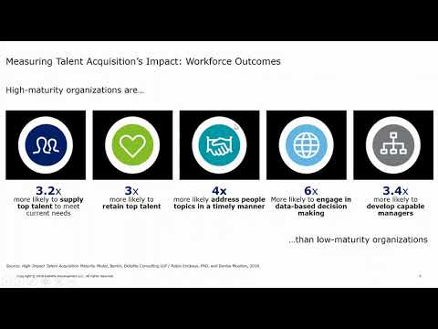 High Impact Talent Acquisition with Robin Erickson, PhD *