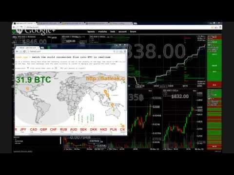 Bitcoin yra kaip prekybos kortelės