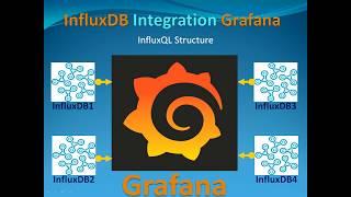 InfluxDB Tutorial - InfluxDB Query Structure, Measurement, Tag key-value, Field Key-value - Part2