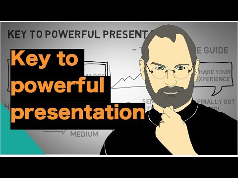 How To Deliver A Presentation? - The Key To Powerful Presentation