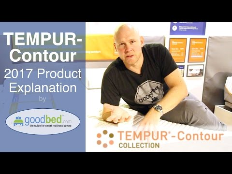 Tempur-Contour (2017) EXPLAINED by GoodBed (VIDEO)