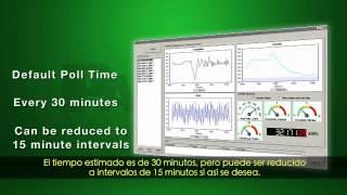 SmartZone™ Rack Energy Kits Monitoreo Energético y Ambiental para Centros de Datos Pequeños