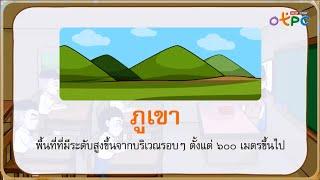 สื่อการเรียนการสอน เพื่อนรู้ใจ (คำนำเรื่อง) ป.1 ภาษาไทย