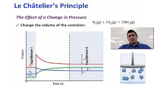 Chemical Equilibrium | Le Châtelier's Principle.