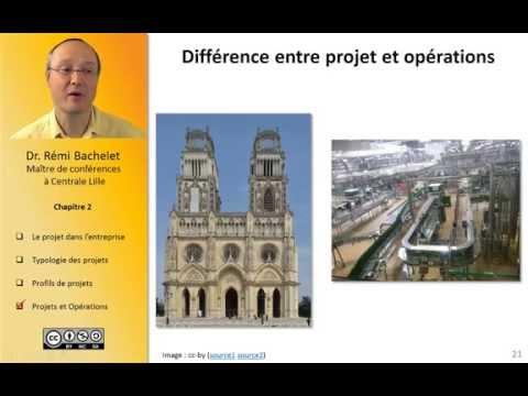 Typologie des projets (suite)