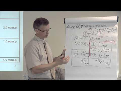 Бинарные опционы тренировочный счет