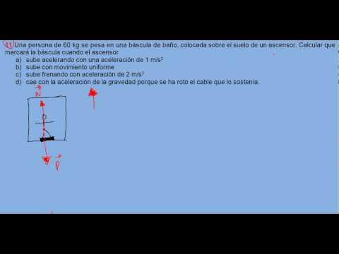 ejercicios y problemas resueltos de física dinámica 11 parte 1 ascensor