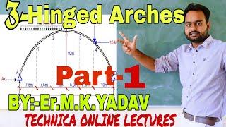 Three Hinged Arches#part:-01#Hindi#