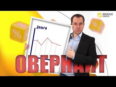 Популярные в россии брокеры