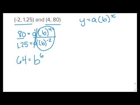 Algebra 2 @ MHS - 05.02 Defining an Exponential Function Between Two Points
