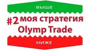 Моя стратегия под бинарные опционы Олимп Трейд | Часть 2