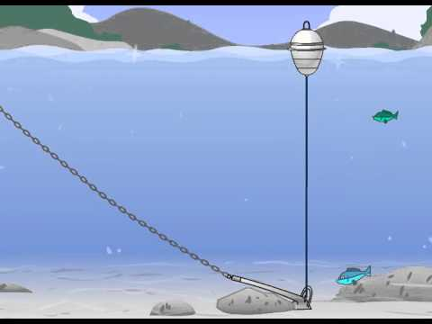 Selbstaufrollende Ankerboje - Self-Adjusting Anchor Buoy