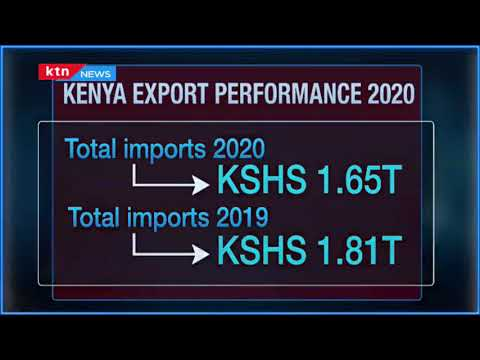Kenya Export performance 2020 | Business Today