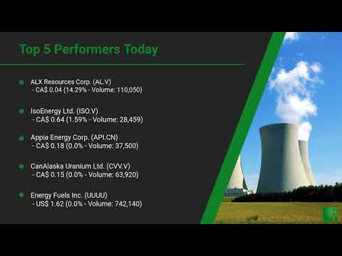 InvestorChannel's Uranium Watchlist Update for Monday, May 25, 2020, 16:02 EST