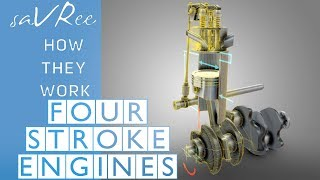How Four Stroke Engines Work (How It Works - 4 Stroke)