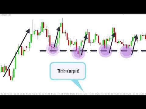 Dvejetainių opcijų strategija 60 sekundžių pradžios