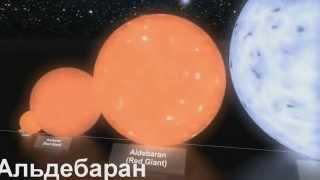 Поговорим о размерах Небесных тел
