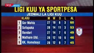 Jedwala la Ligi Kuu ya Kenya ya Sportpesa