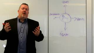 Lessons From Scotland Yard: Influencing Within Your Organization Part 2