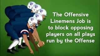 Football 101 | Chapter 7 | Offense