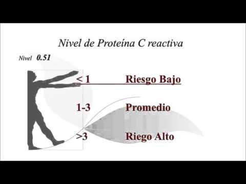 proteina c reactiva forum