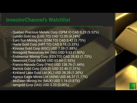 InvestorChannel's Gold Watchlist Update for Tuesday, April, 20, 2021, 16:00 EST
