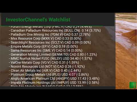 InvestorChannel's Palladium Watchlist Update for Monday, January, 25, 2021, 16:00 EST