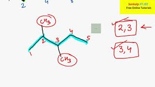 Rule-2 Numbering of Carbon Atoms in the longest chain | JEE/Class 11/AIIMS | IUPAC Nomenclature