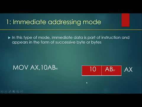Addressing modes of 8086