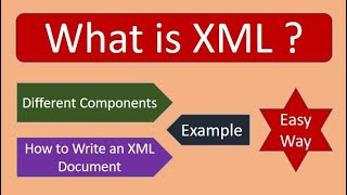 XML Basics -- for Beginners